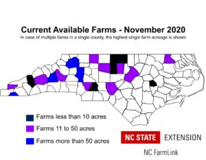 Cover photo for Farmland Opportunities This Month